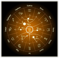 Astrology: A Solid Intro